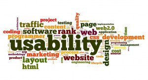 Usability word cloud image
